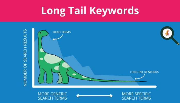 Long-Tail Keywords: Secret to Boost TONS of Search Traffic
